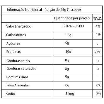 whey protein isolado tabela nutricional